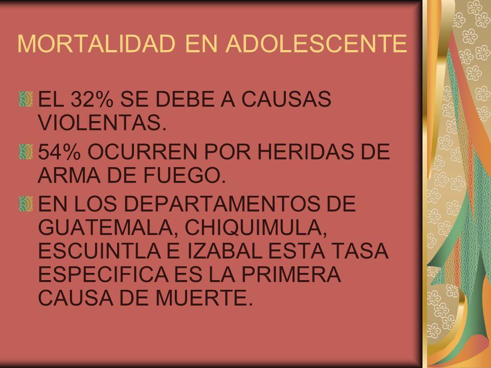 MORTALIDAD EN ADOLESCENTE