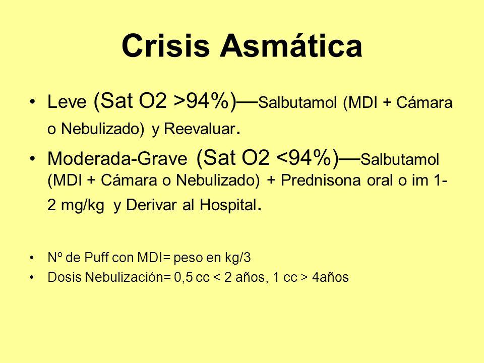 Crisis Asmática Leve (Sat O2 >94%)—Salbutamol (MDI + Cámara o Nebulizado) y Reevaluar.
