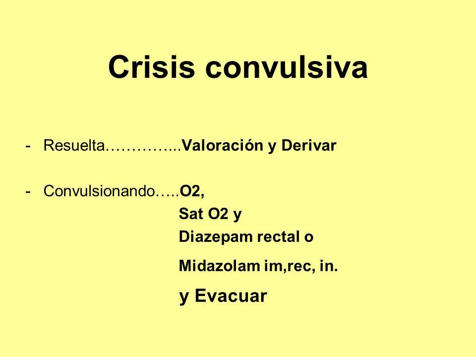Crisis convulsiva y Evacuar Resuelta…………...Valoración y Derivar