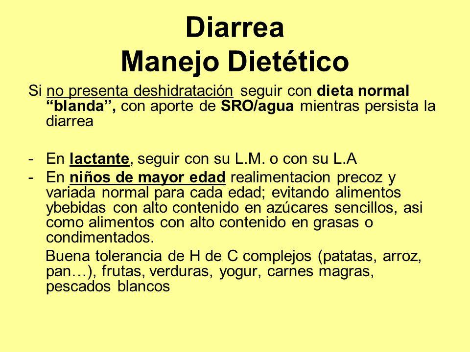 Diarrea Manejo Dietético