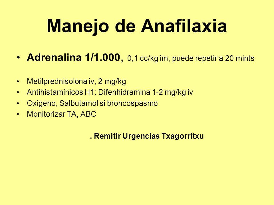 Manejo de Anafilaxia Adrenalina 1/1.000, 0,1 cc/kg im, puede repetir a 20 mints. Metilprednisolona iv, 2 mg/kg.