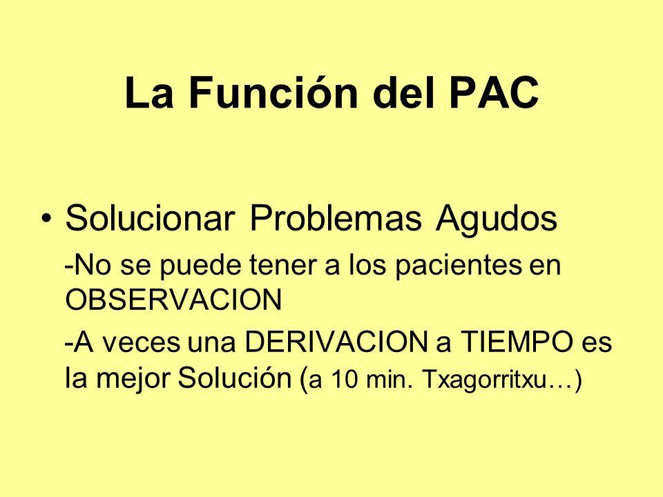La Función del PAC Solucionar Problemas Agudos