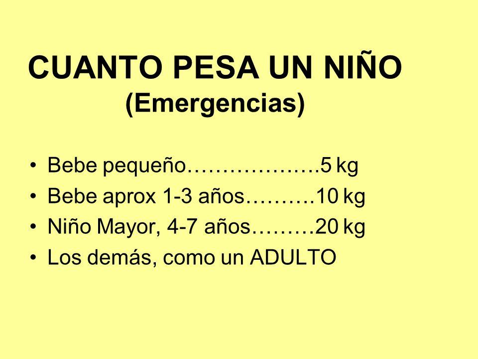 CUANTO PESA UN NIÑO (Emergencias)