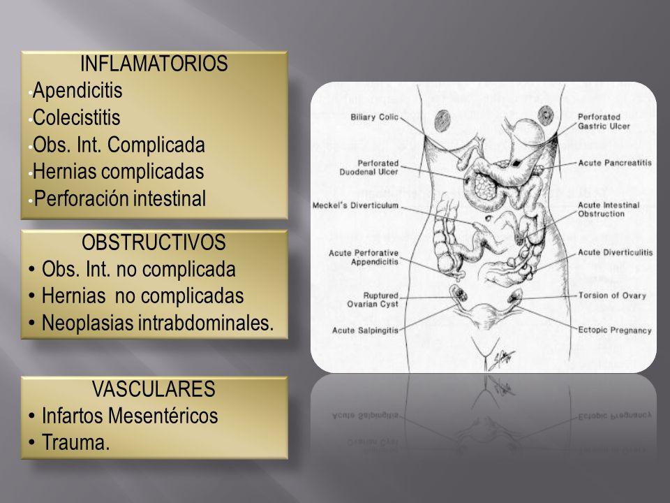 INFLAMATORIOS Apendicitis. Colecistitis. Obs. Int. Complicada. Hernias complicadas. Perforación intestinal.