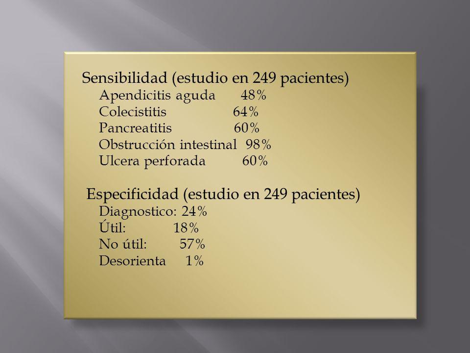 Sensibilidad (estudio en 249 pacientes)