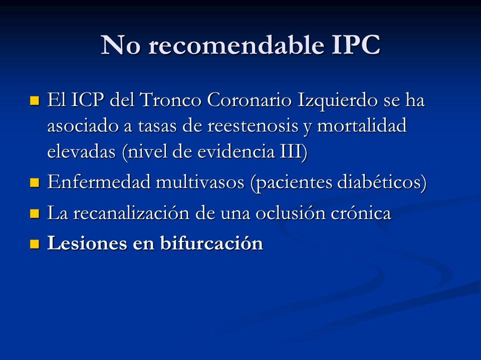 No recomendable IPC El ICP del Tronco Coronario Izquierdo se ha asociado a tasas de reestenosis y mortalidad elevadas (nivel de evidencia III)