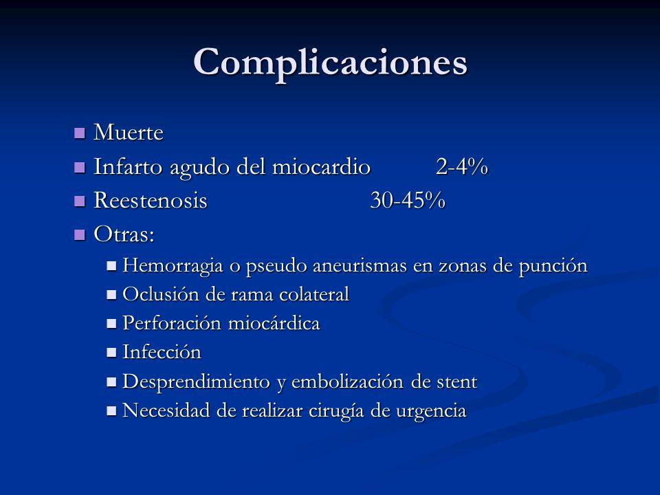 Complicaciones Muerte Infarto agudo del miocardio 2-4%