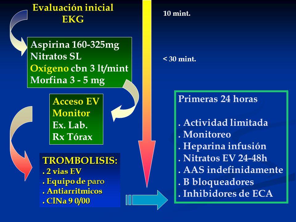 Evaluación inicial EKG