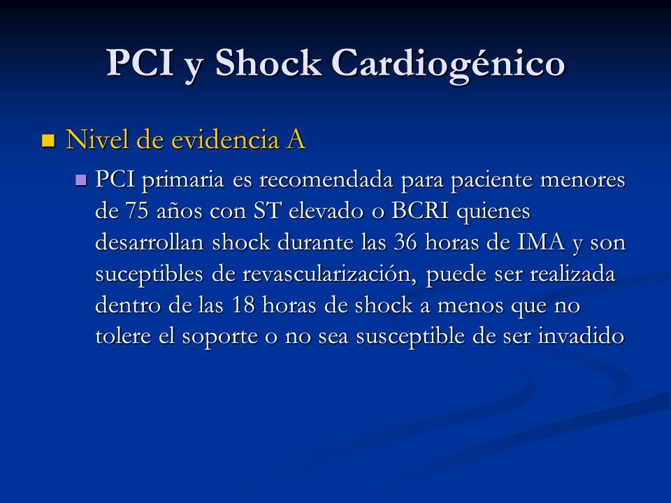 PCI y Shock Cardiogénico