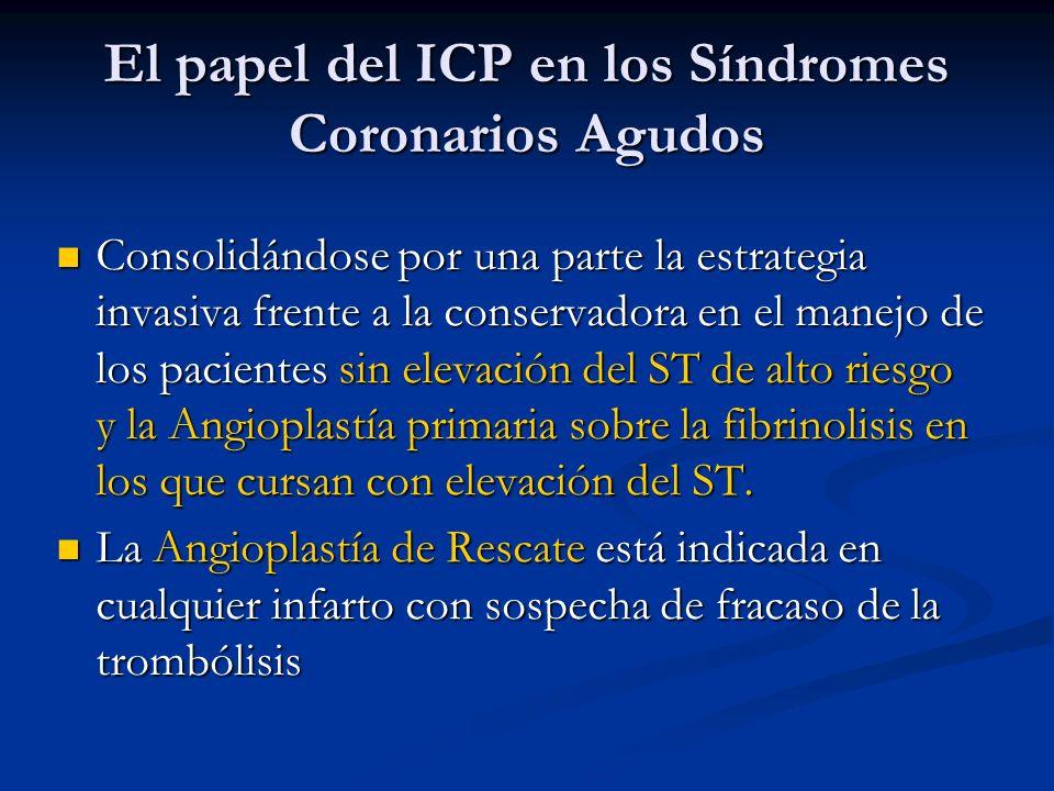 El papel del ICP en los Síndromes Coronarios Agudos
