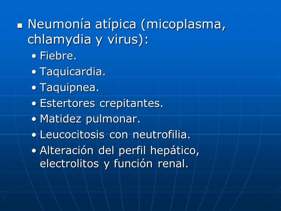 Neumonía atípica (micoplasma, chlamydia y virus):