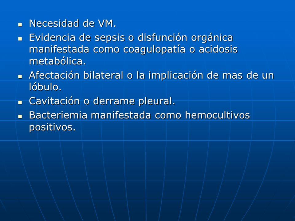 Necesidad de VM. Evidencia de sepsis o disfunción orgánica manifestada como coagulopatía o acidosis metabólica.