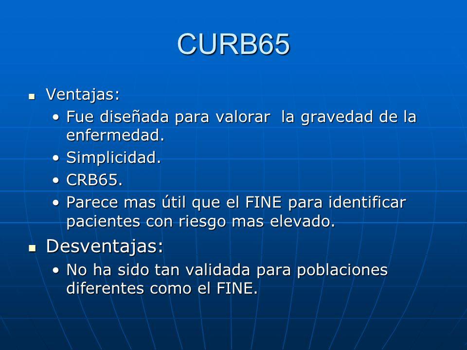 CURB65 Desventajas: Ventajas: