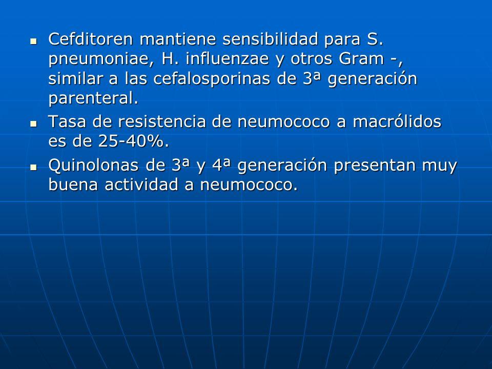 Cefditoren mantiene sensibilidad para S. pneumoniae, H