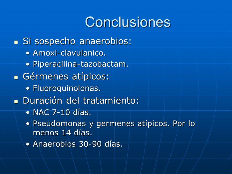 Conclusiones Si sospecho anaerobios: Gérmenes atípicos: