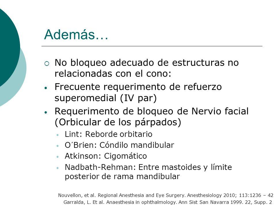 Además… No bloqueo adecuado de estructuras no relacionadas con el cono: Frecuente requerimento de refuerzo superomedial (IV par)