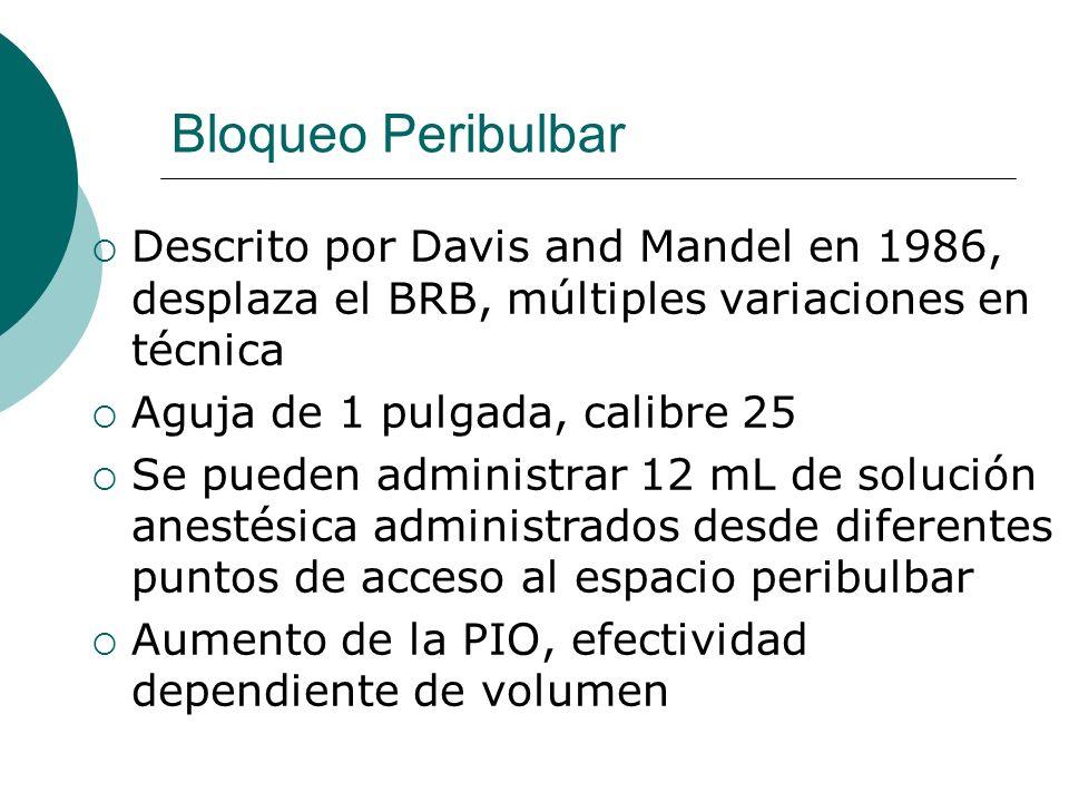Bloqueo Peribulbar Descrito por Davis and Mandel en 1986, desplaza el BRB, múltiples variaciones en técnica.