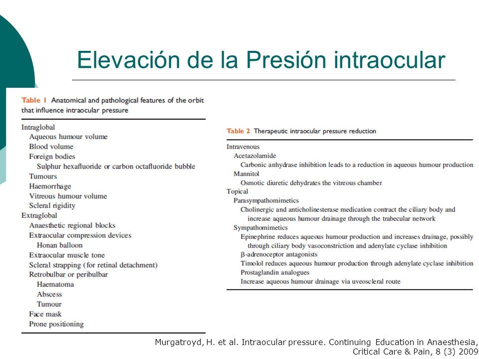 Elevación de la Presión intraocular