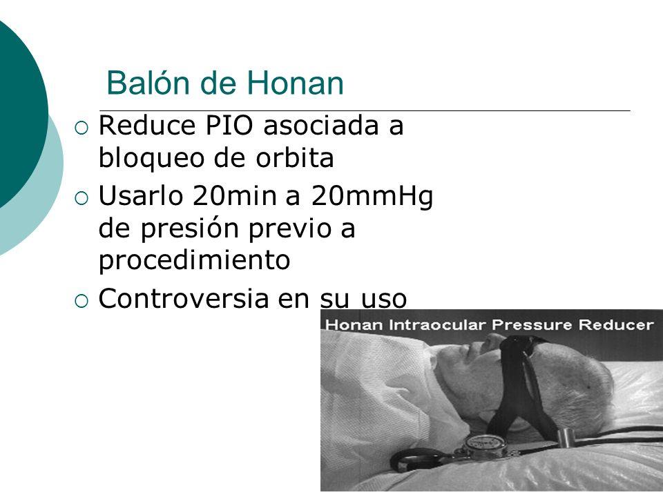 Balón de Honan Reduce PIO asociada a bloqueo de orbita