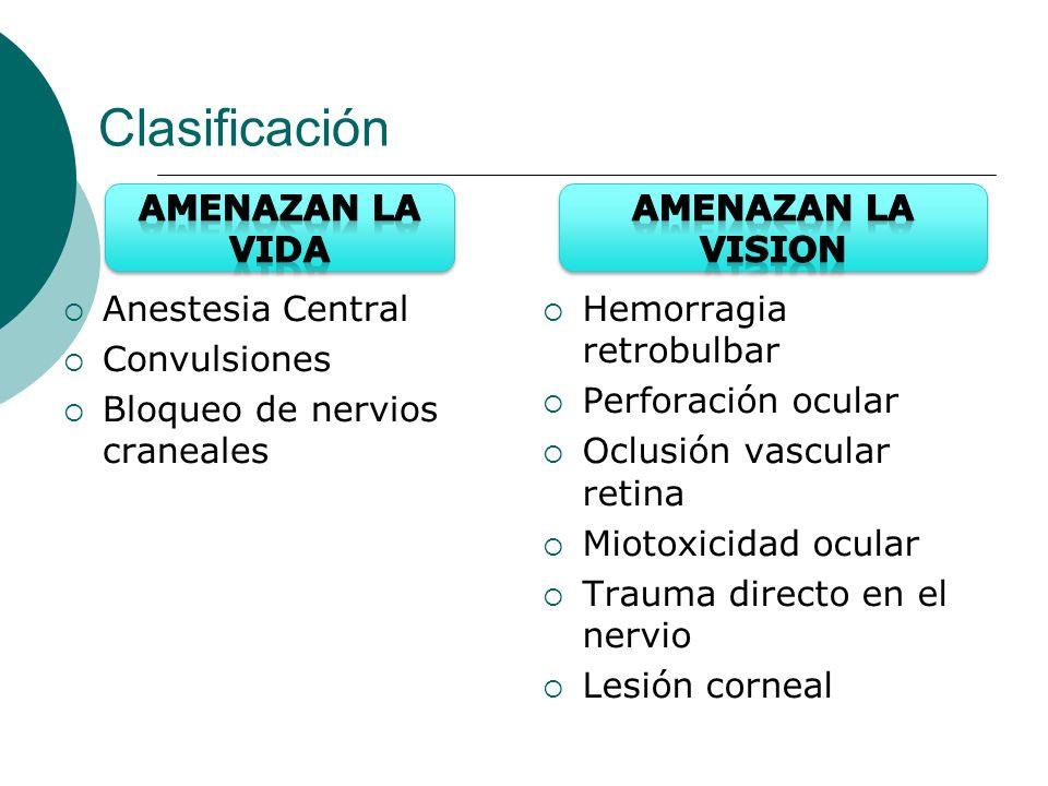 Clasificación AMENAZAN LA VIDA AMENAZAN LA VISION Anestesia Central