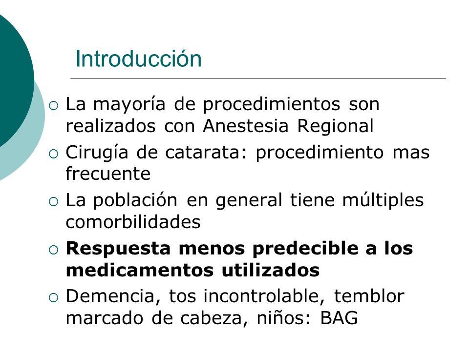 Introducción La mayoría de procedimientos son realizados con Anestesia Regional. Cirugía de catarata: procedimiento mas frecuente.