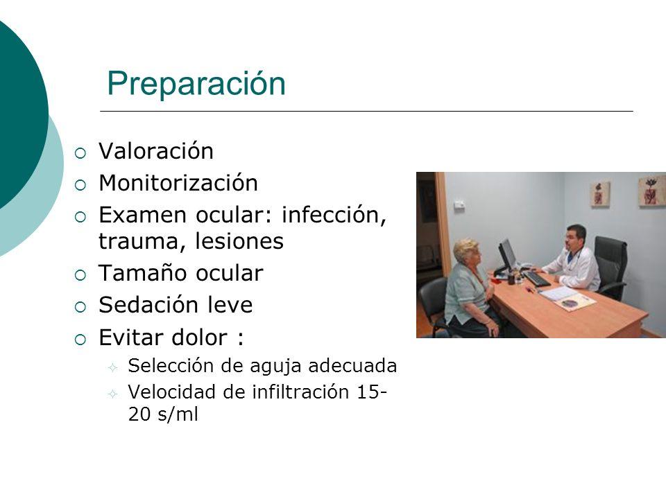 Preparación Valoración Monitorización