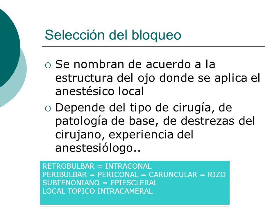 Selección del bloqueo Se nombran de acuerdo a la estructura del ojo donde se aplica el anestésico local.