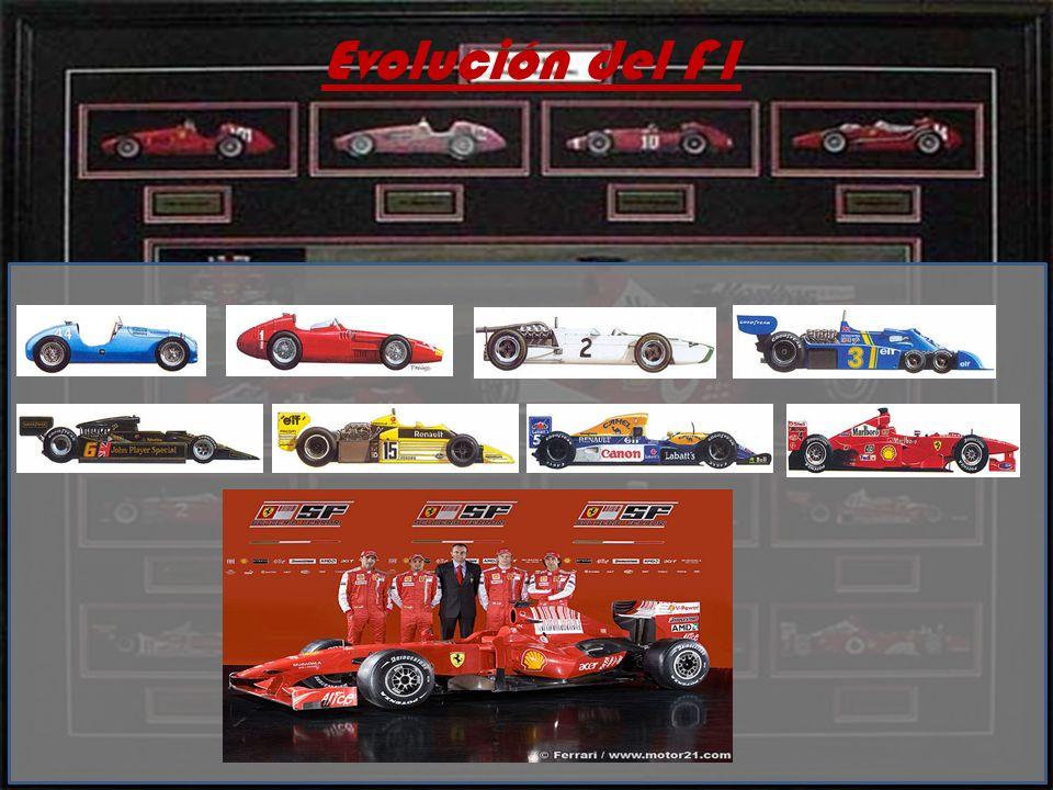 Evolución del F1
