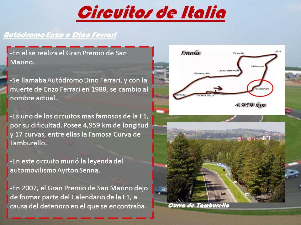 Circuitos de Italia Autódromo Enzo e Dino Ferrari