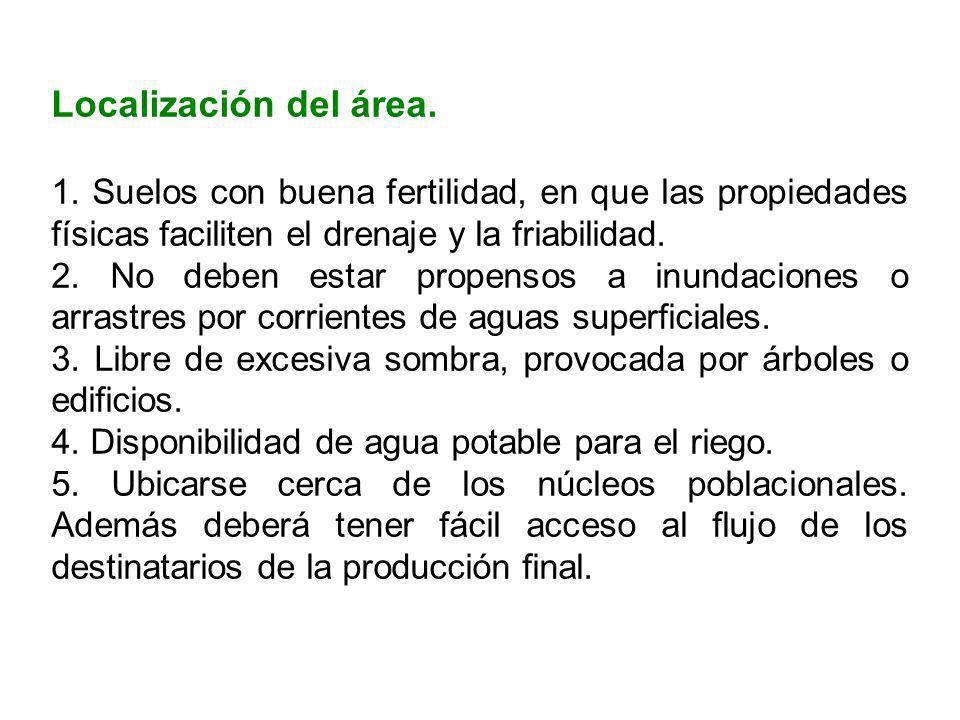 Localización del área. 1. Suelos con buena fertilidad, en que las propiedades físicas faciliten el drenaje y la friabilidad.