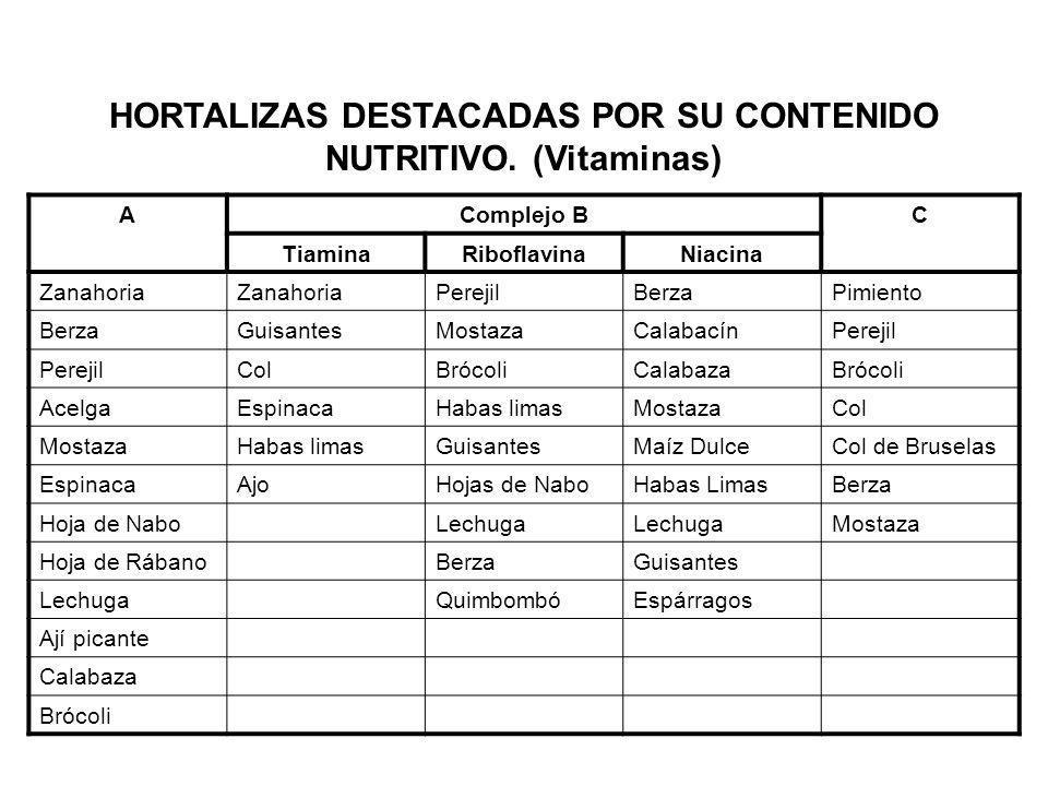 HORTALIZAS DESTACADAS POR SU CONTENIDO NUTRITIVO. (Vitaminas)
