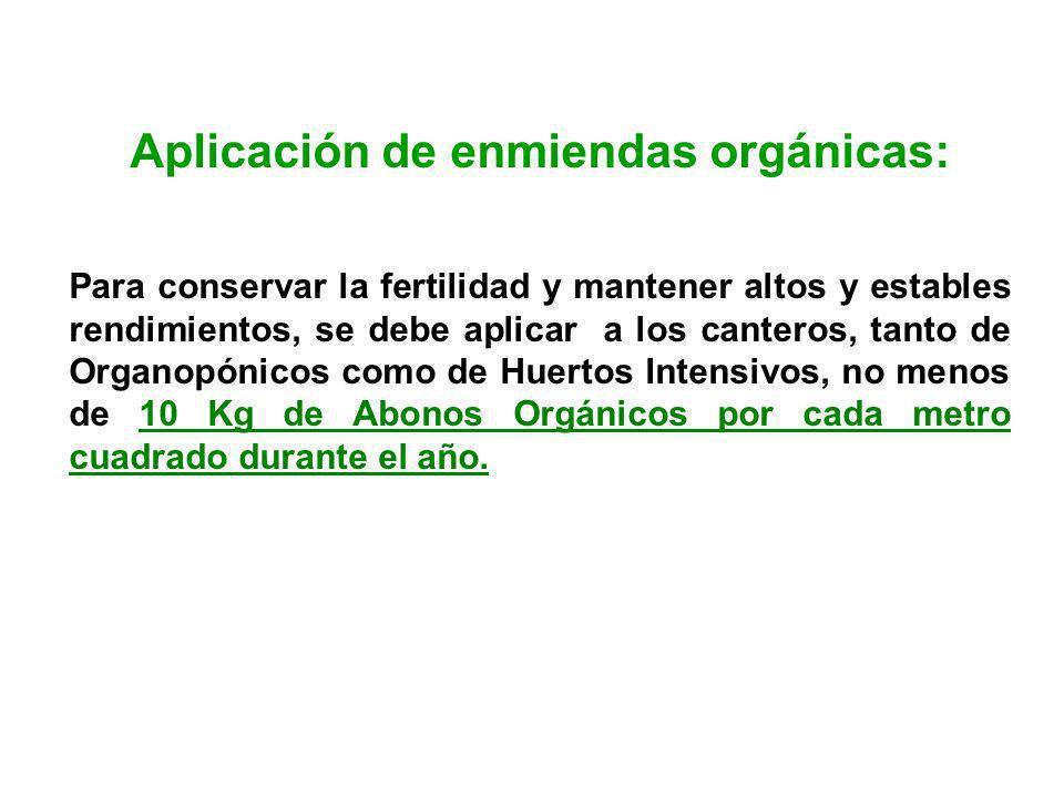 Aplicación de enmiendas orgánicas:
