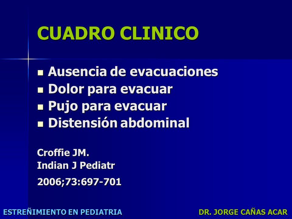 CUADRO CLINICO Ausencia de evacuaciones Dolor para evacuar