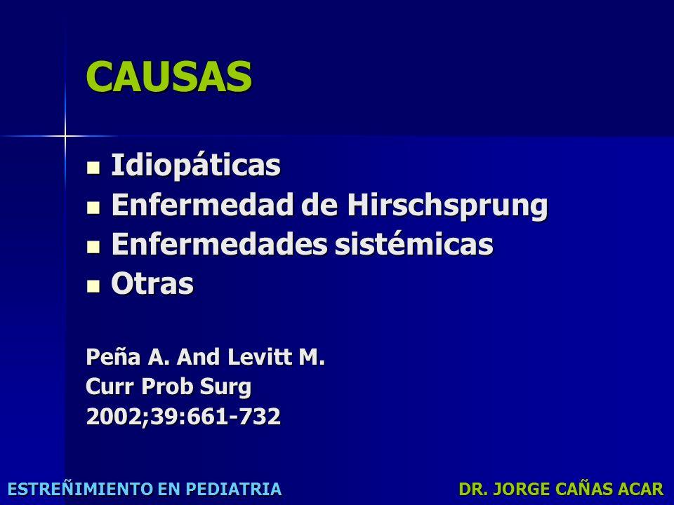 CAUSAS Idiopáticas Enfermedad de Hirschsprung Enfermedades sistémicas