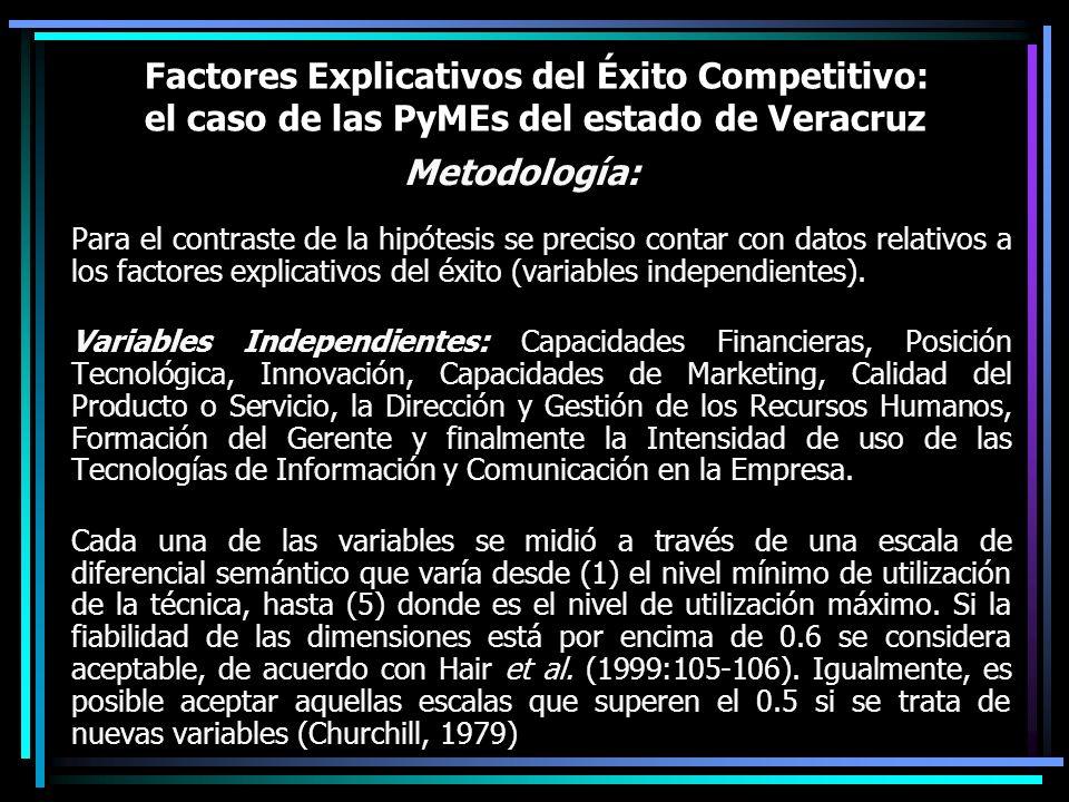 Factores Explicativos del Éxito Competitivo: el caso de las PyMEs del estado de Veracruz
