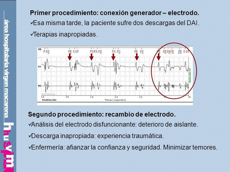 Primer procedimiento: conexión generador – electrodo.
