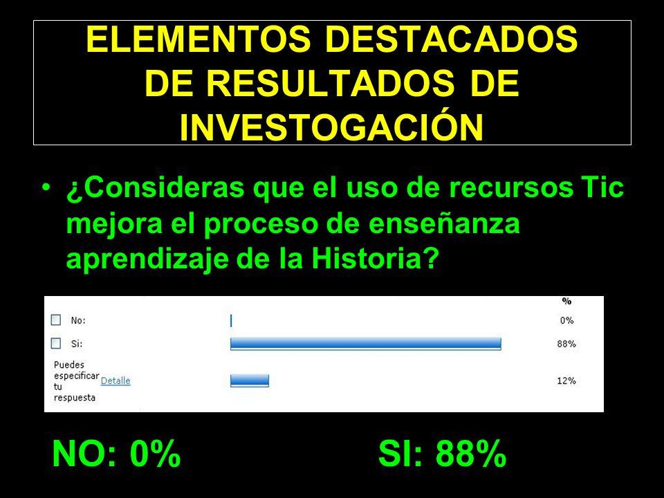 ELEMENTOS DESTACADOS DE RESULTADOS DE INVESTOGACIÓN
