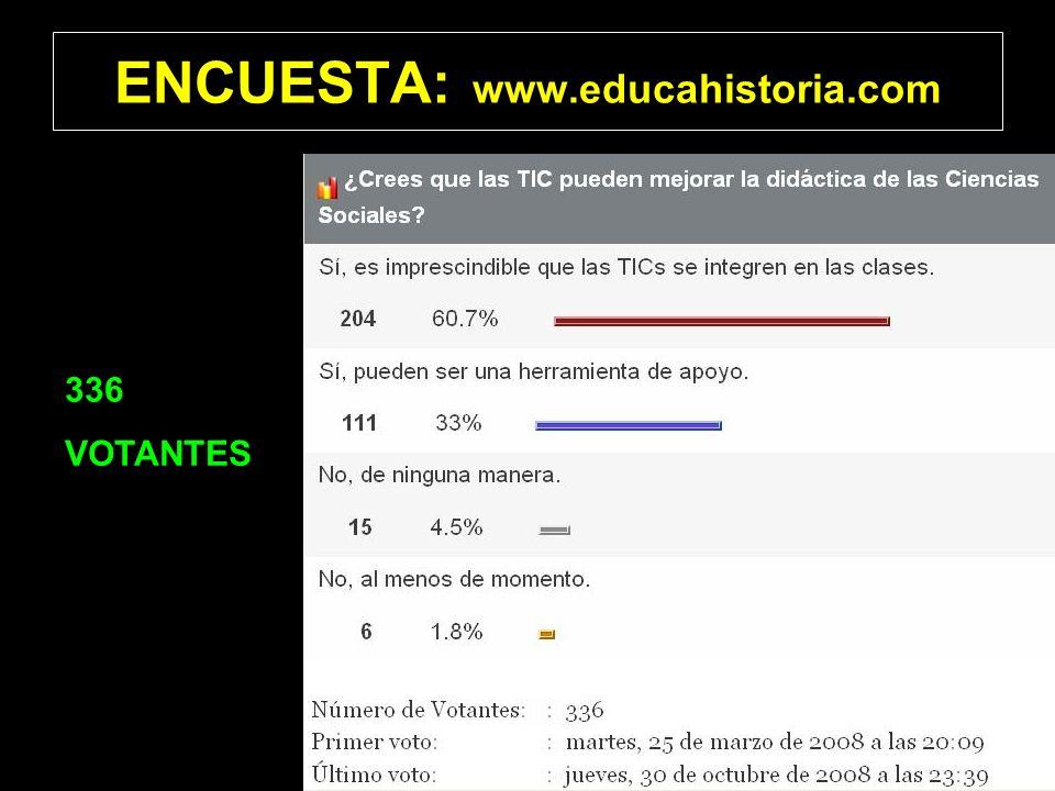 ENCUESTA: www.educahistoria.com