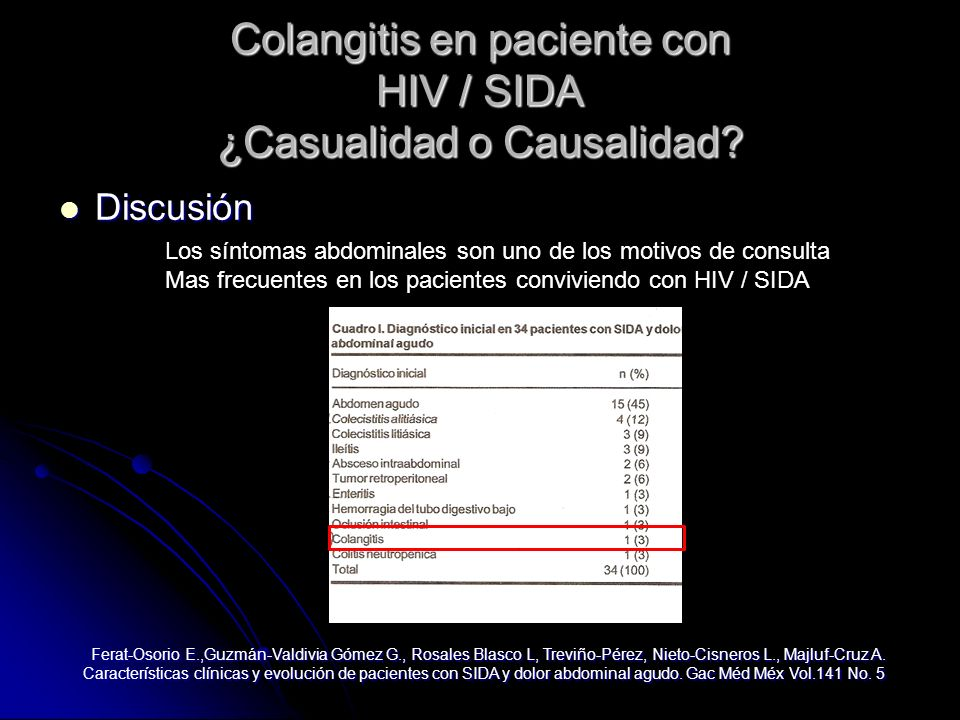 Colangitis en paciente con HIV / SIDA ¿Casualidad o Causalidad