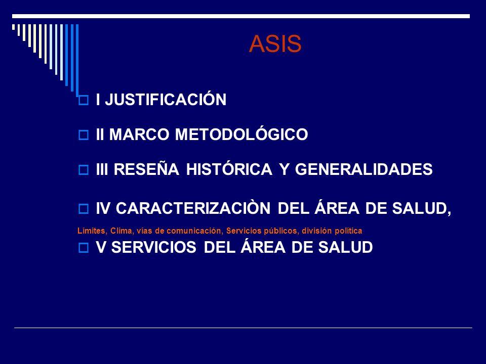 ASIS I JUSTIFICACIÓN II MARCO METODOLÓGICO