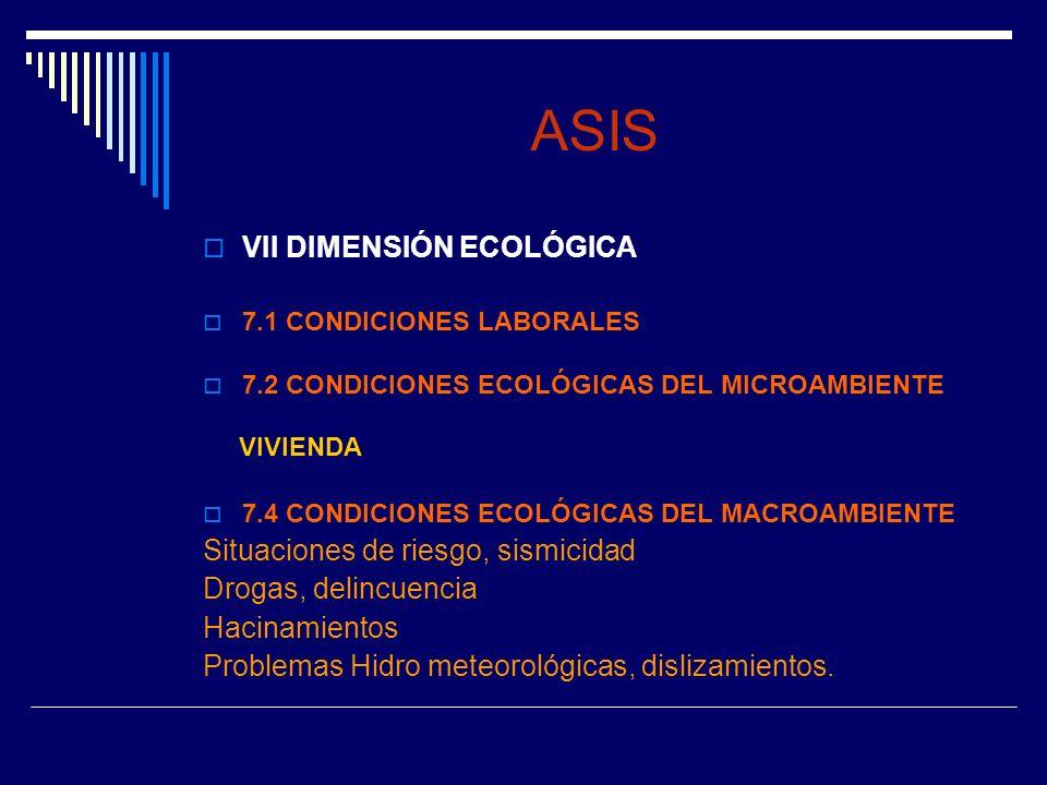 ASIS VII DIMENSIÓN ECOLÓGICA Situaciones de riesgo, sismicidad