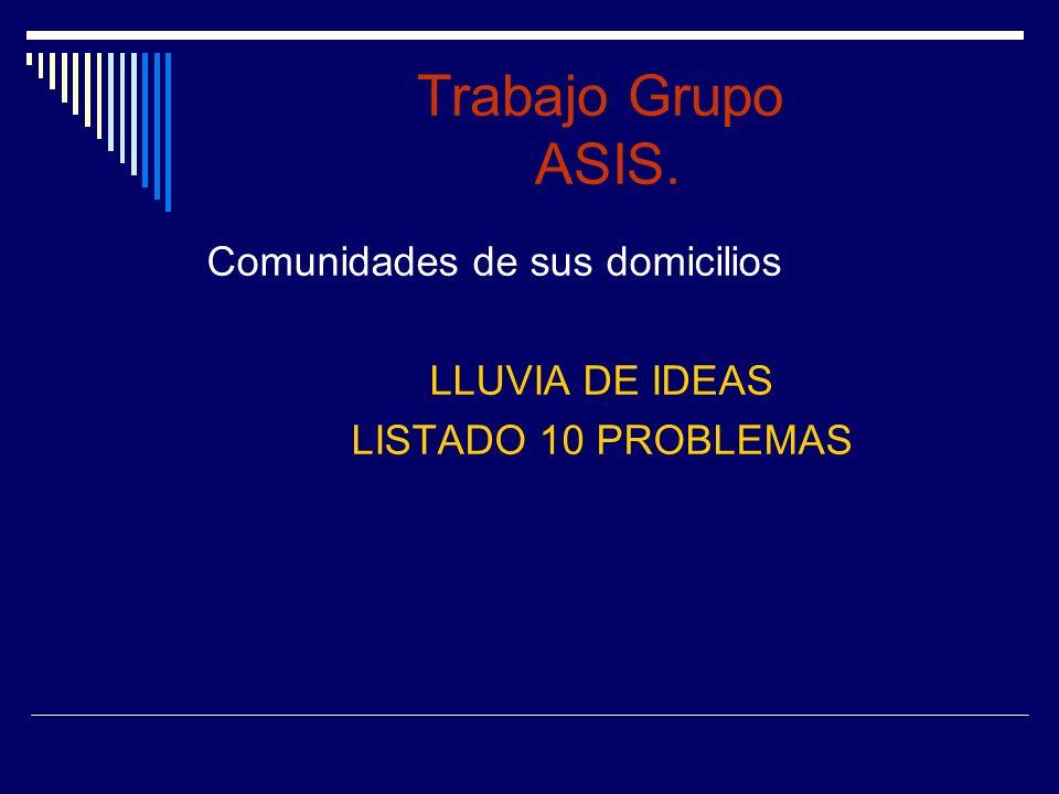 Trabajo Grupo ASIS. Comunidades de sus domicilios LLUVIA DE IDEAS