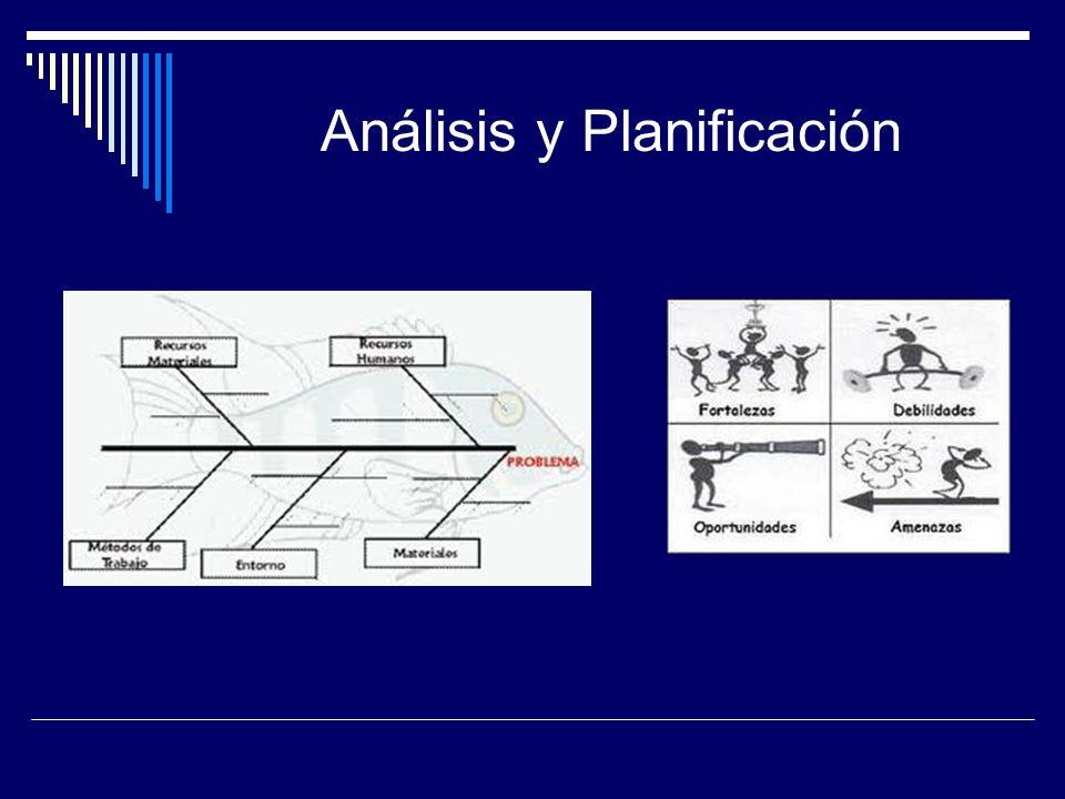 Análisis y Planificación