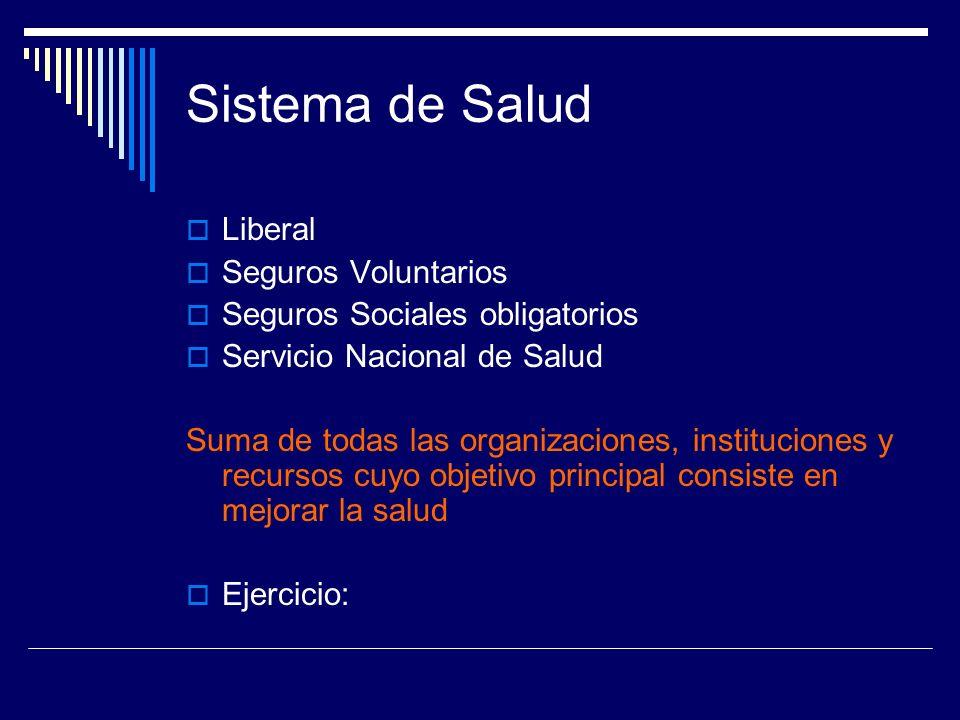 Sistema de Salud Liberal Seguros Voluntarios