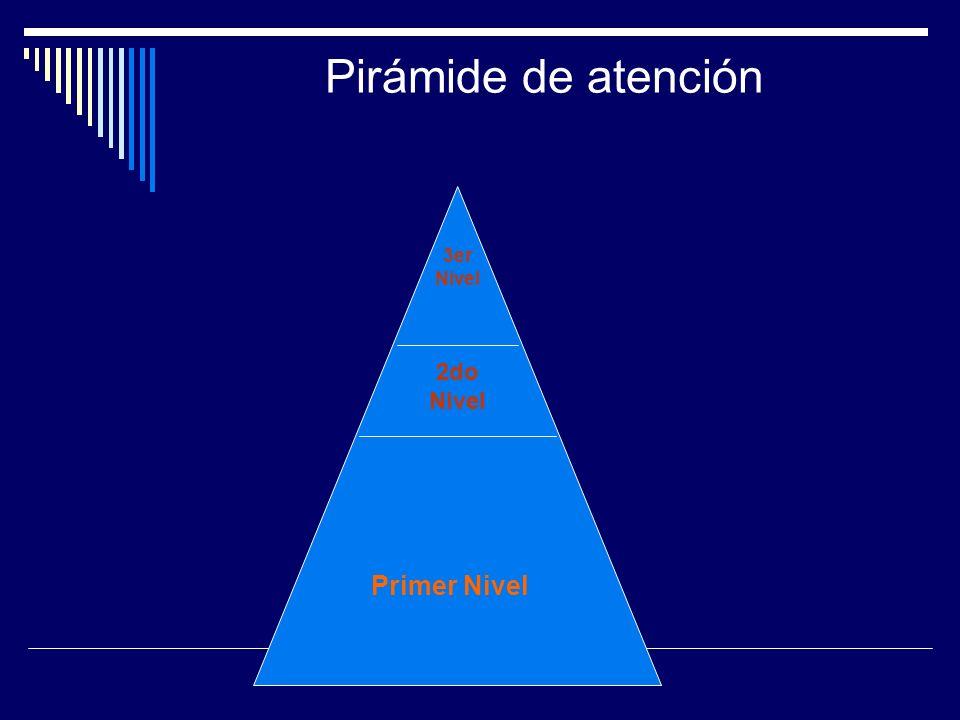Pirámide de atención 3er Nivel 2do Nivel Primer Nivel
