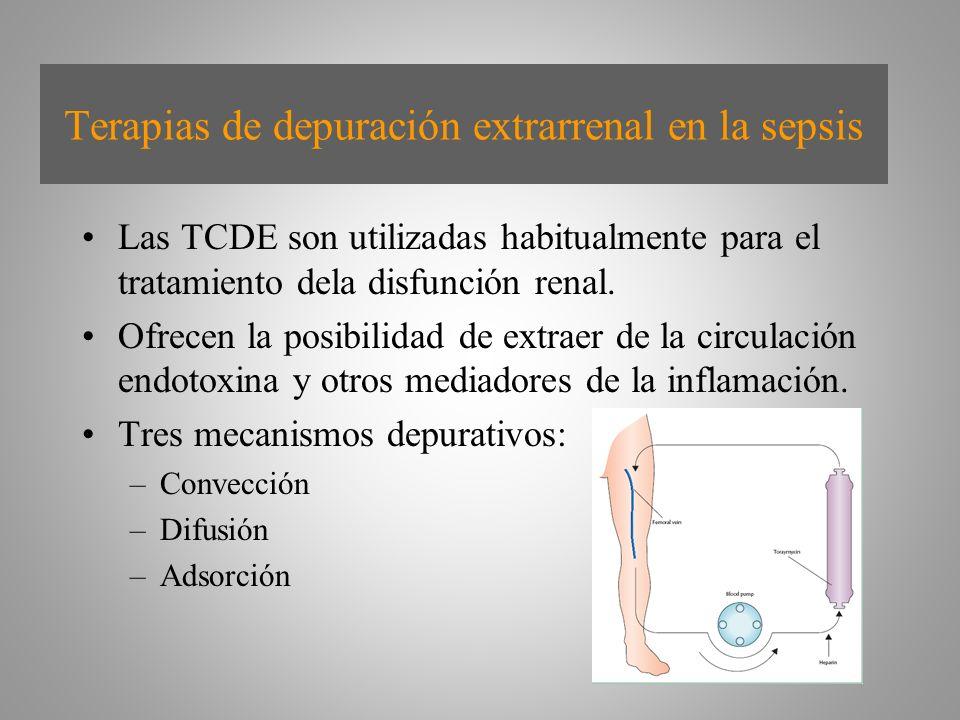 Terapias de depuración extrarrenal en la sepsis