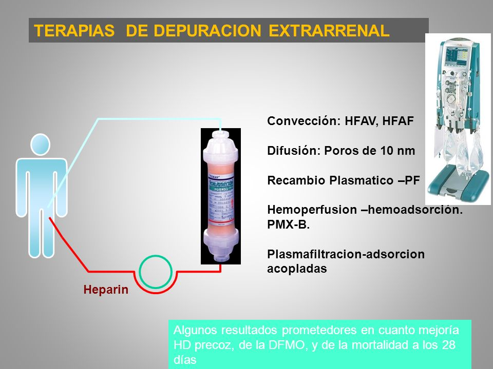 TERAPIAS DE DEPURACION EXTRARRENAL