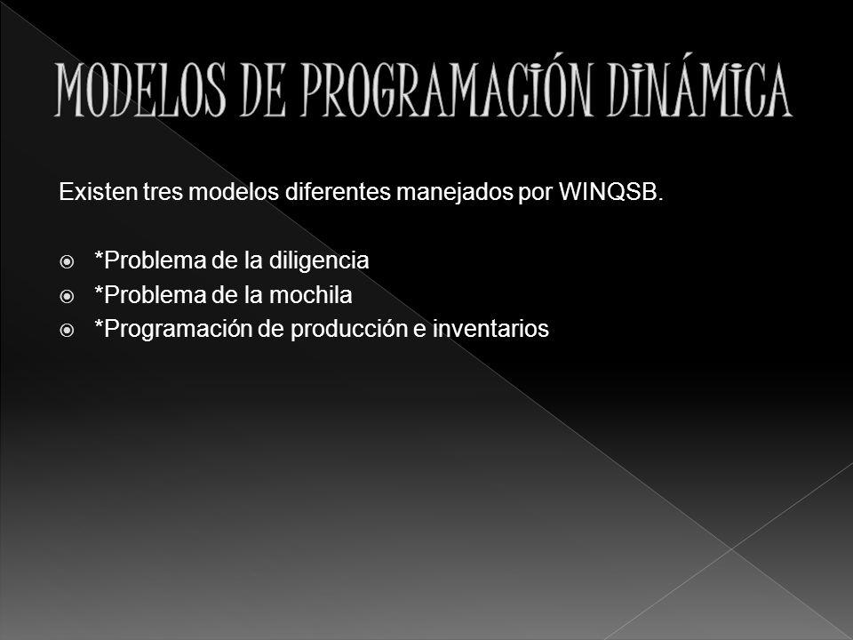 MODELOS DE PROGRAMACIÓN DINÁMICA