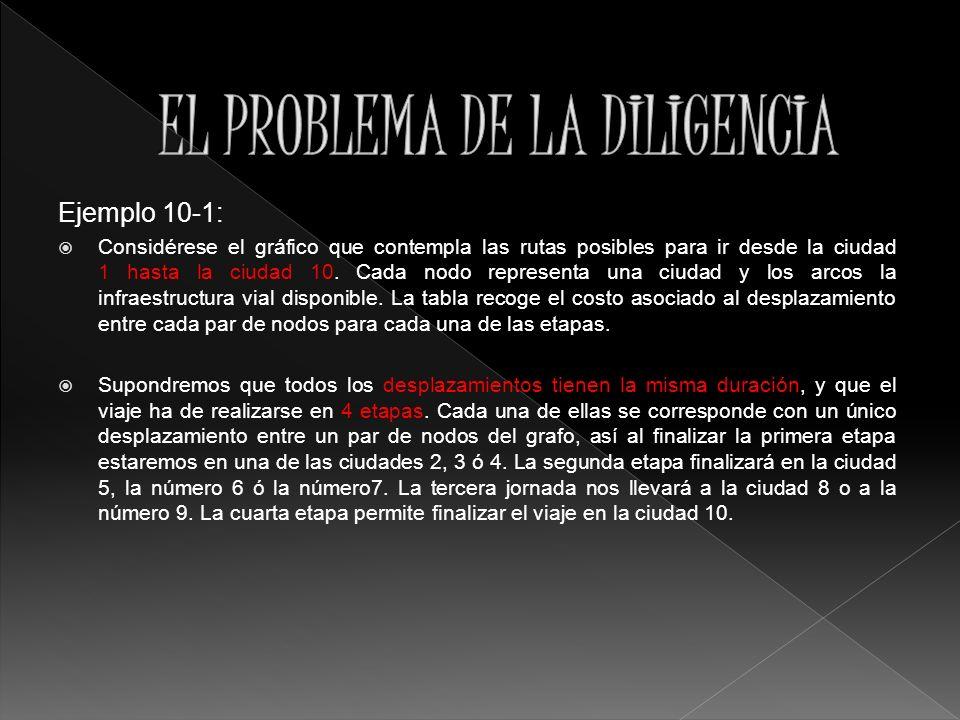 EL PROBLEMA DE LA DILIGENCIA