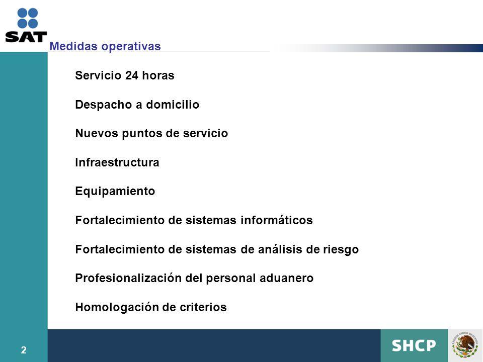 Medidas operativas Servicio 24 horas. Despacho a domicilio. Nuevos puntos de servicio. Infraestructura.